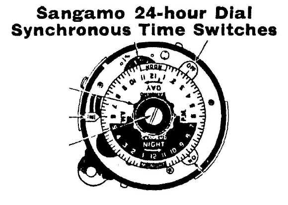 sangamo weston time switch